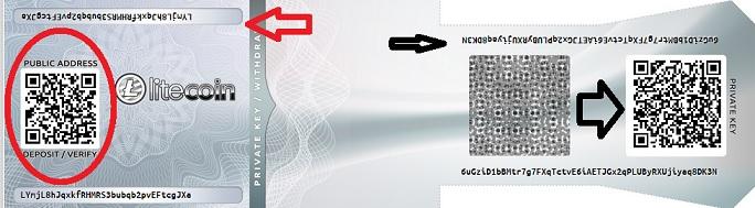 Das ist ein Litecoin Paper Wallet