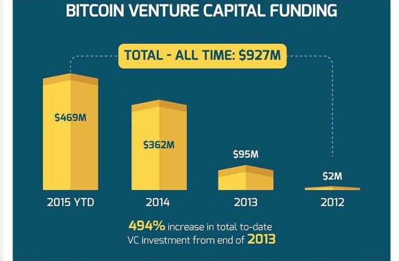 investition bitcoin