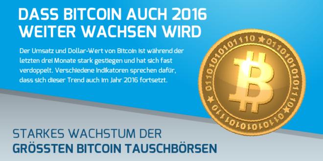 Bitcoin Infografik 2016